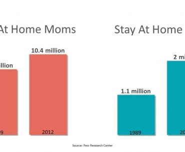 Stay at Home Moms vs. Stay at Home Dads