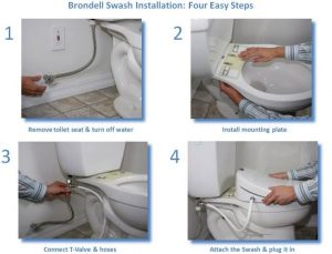 How to Install a Bidet Attachment