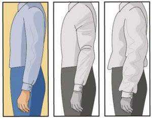 Sleeve Length Importance